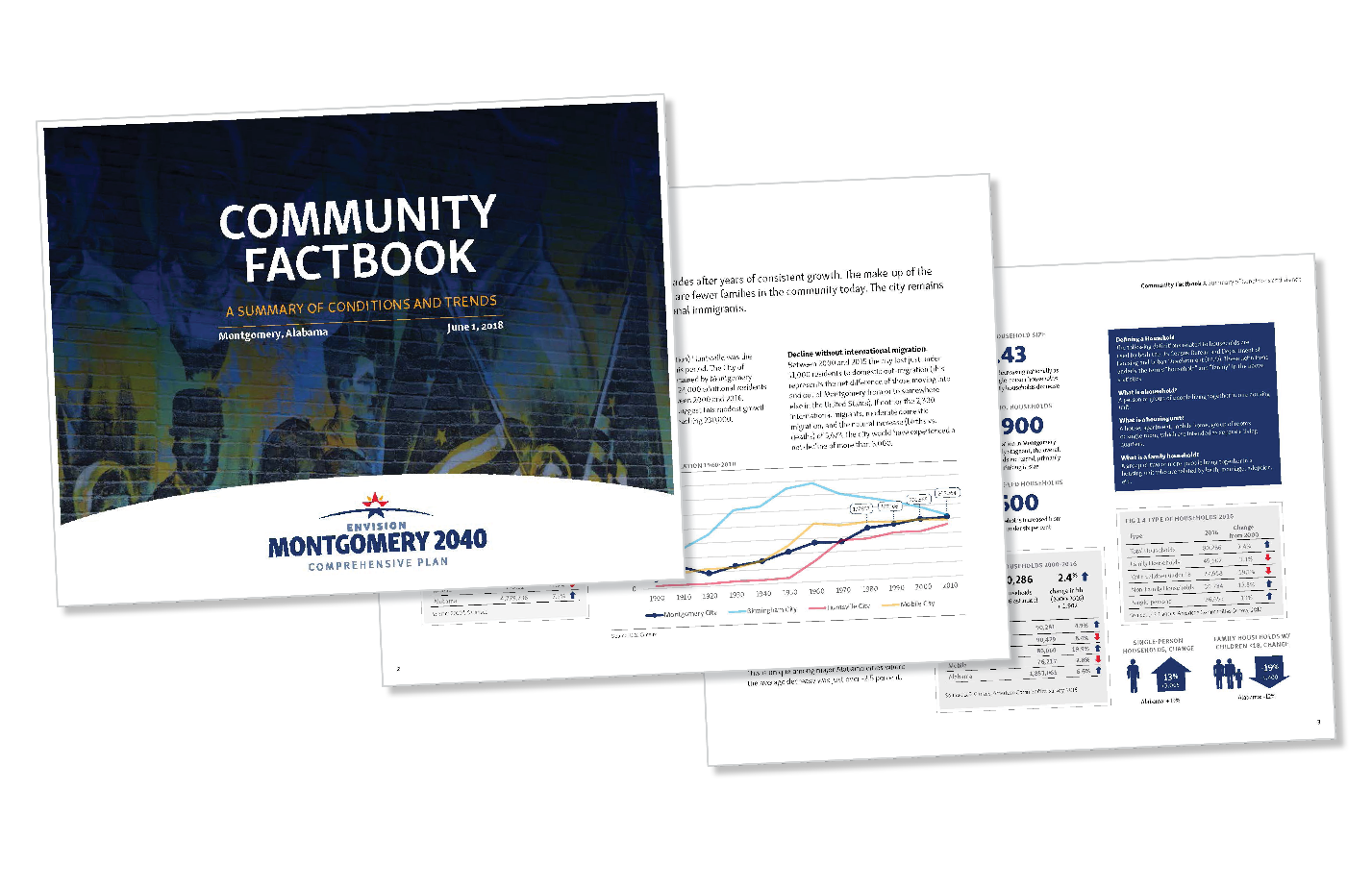 Now Available: The Envision Montgomery 2040 Community FactBook